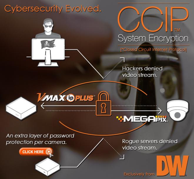 Digital Watchdog Cybersecurity
